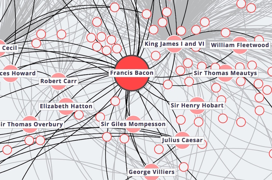 New Interdisciplinary Minor Puts the Human in Digital Humanities