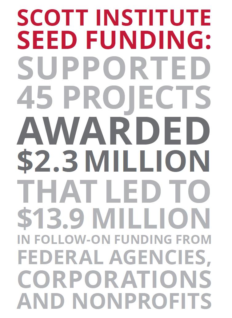 Scott Institute Seed Grants Fuel Energy Research - Wilton E