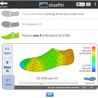 Shoefitr D Shoe Fitting Technology