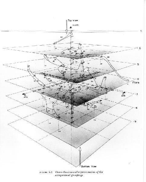 Joss Journal Of Social Structure