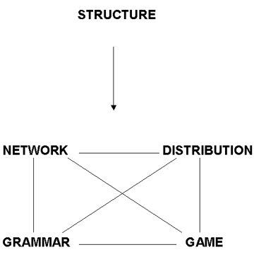 radcliffe brown on social structure pdf