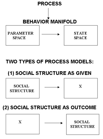 talcott parsons four problem matrix Download citation on researchgate | on jan 9, 2007, john finley scott and others published interpreting parsons'work: a problem in method .
