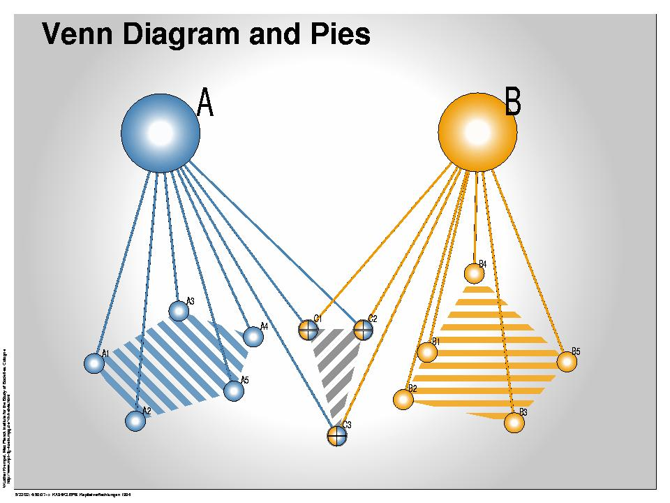 Joss journal of social structure venn diagram and pies ccuart Images