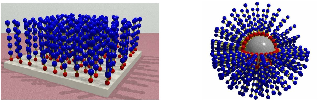 Hybrid Brush Copolymers Matyjaszewski Polymer Group