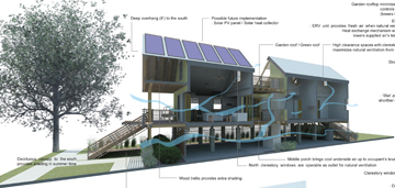 Sept 2 cmu school of architecture student is local for Small house design competition