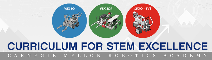 Curriculum Carnegie Mellon Robotics Academy Carnegie Mellon